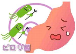 ピロリ菌の除菌方法
